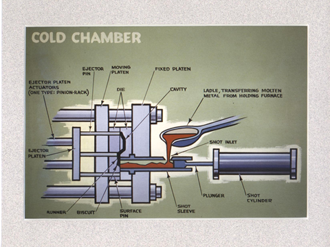 Cold-Chamber